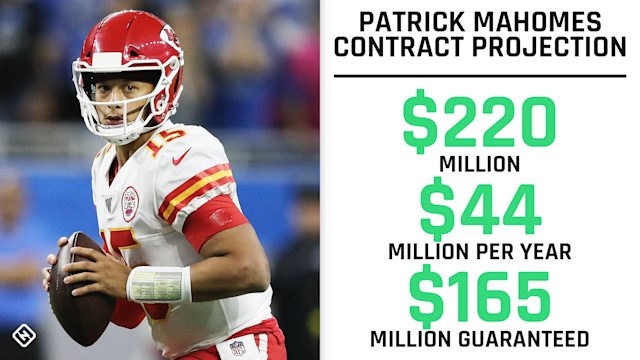 Mahomes-contract-100919-Getty