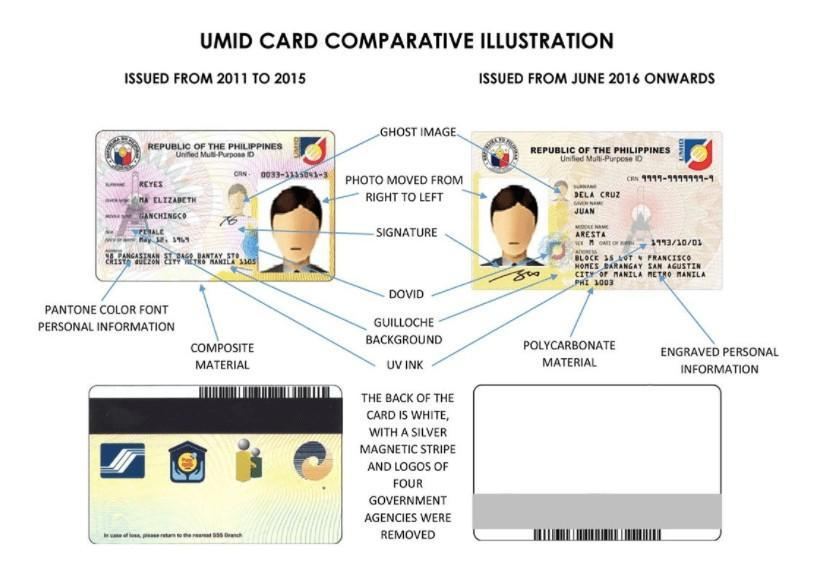 UMID Card Application Guide - Tip #1: You Have to Do It Personally