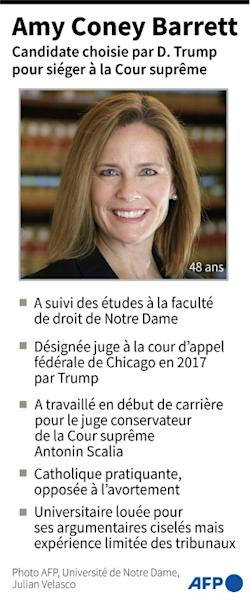 Brief biography of Amy Coney Barrett, President Donald Trump's third nominee for the US Supreme Court