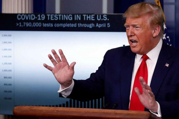 PHOTO: President Donald Trump speaks about the coronavirus in the James Brady Press Briefing Room of the White House, April 6, 2020, in Washington. (Alex Brandon/AP)