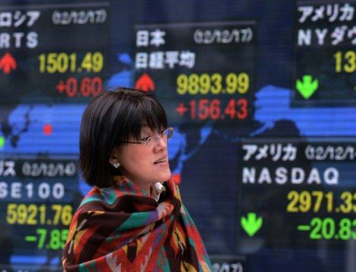 A pedestrian passes a share prices board in Tokyo on December 17, 2012