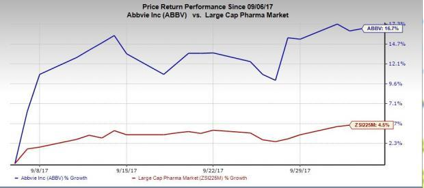 Abbvie Abbv Stock Up Almost 17 In One Month Heres Why
