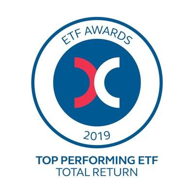 Premia Partners selected as winner of HKEx Top Performing ETF -- Total Return Award for its Premia CSI Caixin China New Economy ETF with 45.2% return for 2019