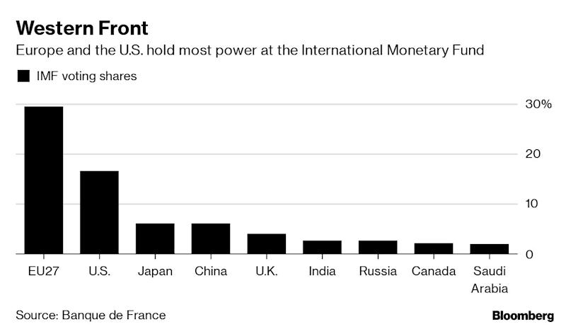 European Wrangling Over IMF Job Reaches Stalemate in France