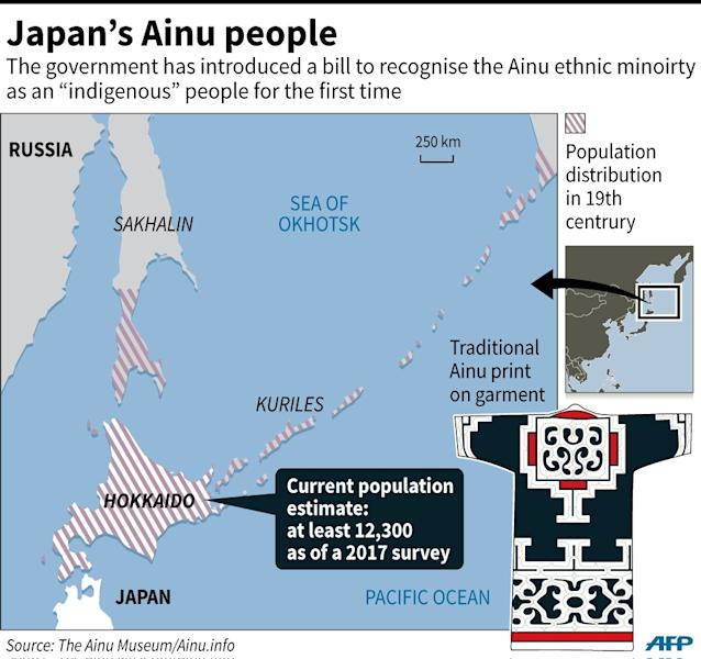 Factfile on Japan's ethnic Ainu people. (AFP Photo/John SAEKI)