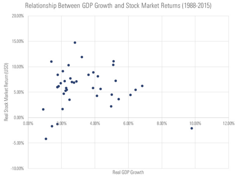 the relationship between macroeconomic variables and stock market index in nigeria
