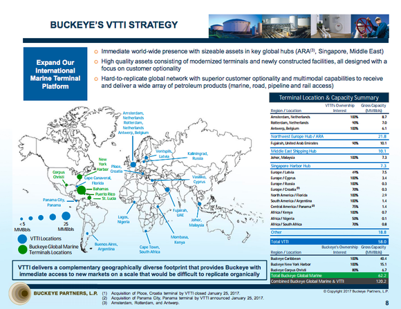 Buckeye Partners' VTTI strategy explained via a world map and tables