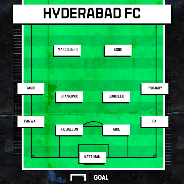 Hyderabad FC possible XI