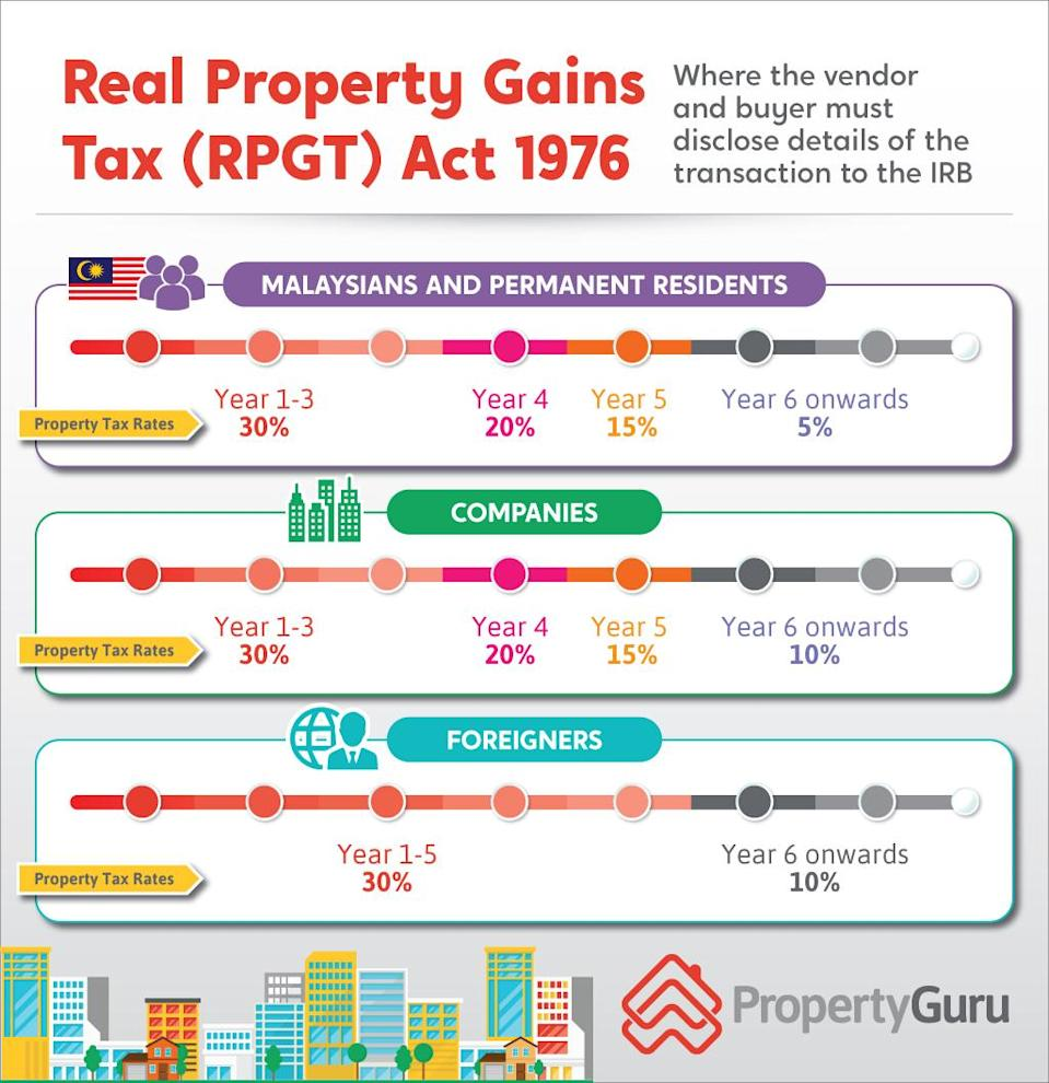infographic--PGMY_RPGT_2019_Eng
