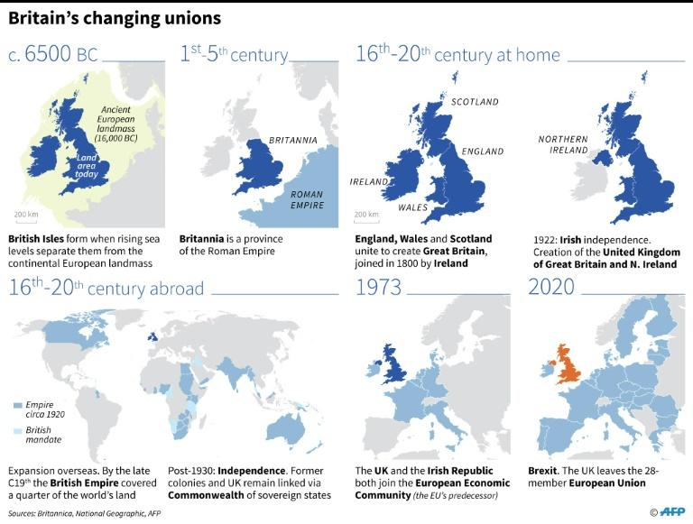 Maps showing Britain's changing unions since circa 6500 BC (AFP Photo/Paz PIZARRO)