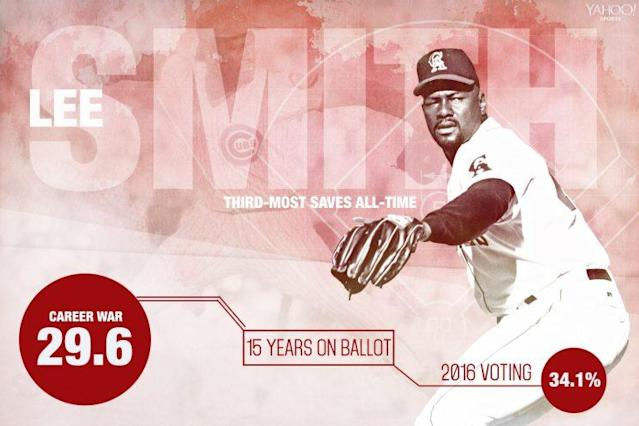 How will Smith fare in his final year on the ballot? (Amber Matsumoto/Yahoo Sports)