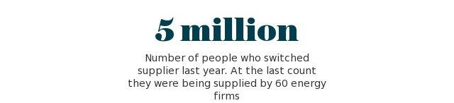 5 million switched energy provider