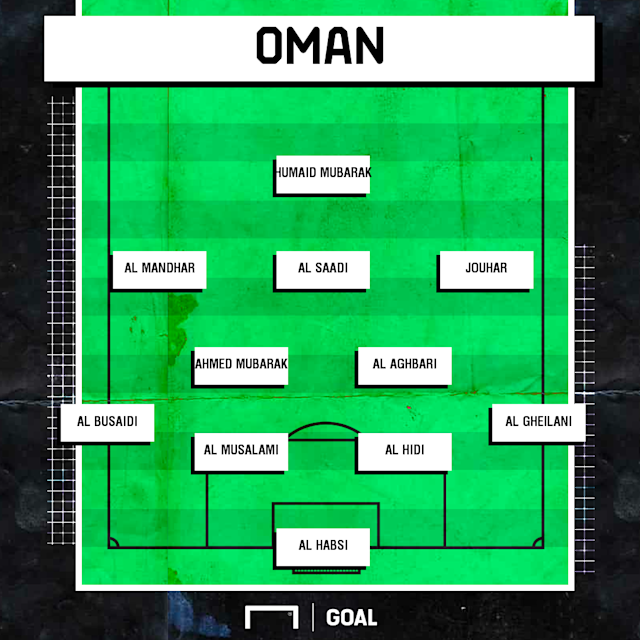 Oman possible XI
