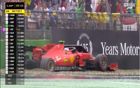 Charles Leclerc into the barriers - Credit: SKY SPORTS F1