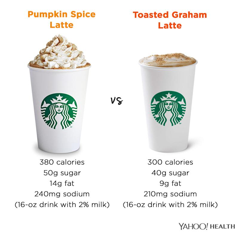 What S Healthier Starbucks New Toasted Graham Latte Or The