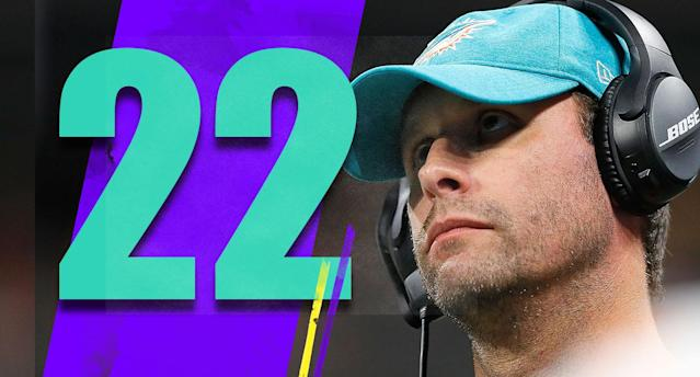 <p>There's not much reason, after 40 games and a 20-20 record, to believe Adam Gase is the answer for the Dolphins. Maybe Gase will be a good coach, but where's the tangible proof that's coming? (Adam Gase) </p>
