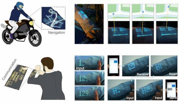 PHOTO: Application scenarios for display textile as real-time location and message communication.  (Huisheng Peng's Group)