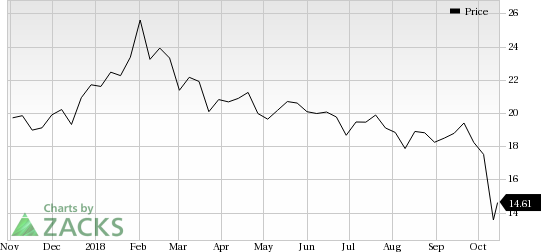 Wabash (WNC) saw a big move last session, as its shares jumped nearly 8% on the day, amid huge volumes.