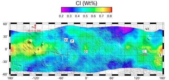 Equatorial and mid-latitude distribution of chlorine (Cl) within the top one meter of Mars measured by the Gamma Ray Spectrometer onboard NASA's Mars Odyssey. The global concentration of Cl is similar to the measured concentration of ClO4- at t