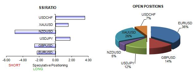 ssi_table_story_body_Picture_19.png, US Dollar at Big Turning Point versus Euro, Kiwi, British Pound