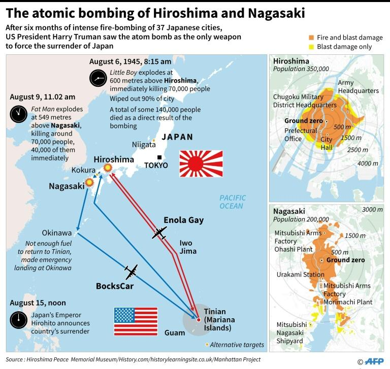 Graphic on the atomic bombings in Japan in 1945