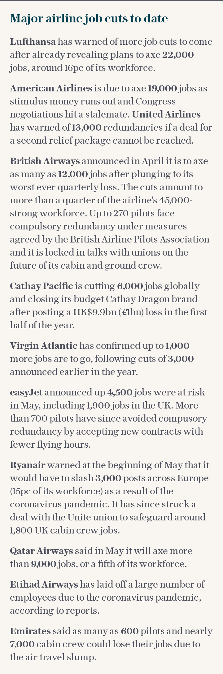 Airline job cuts to date