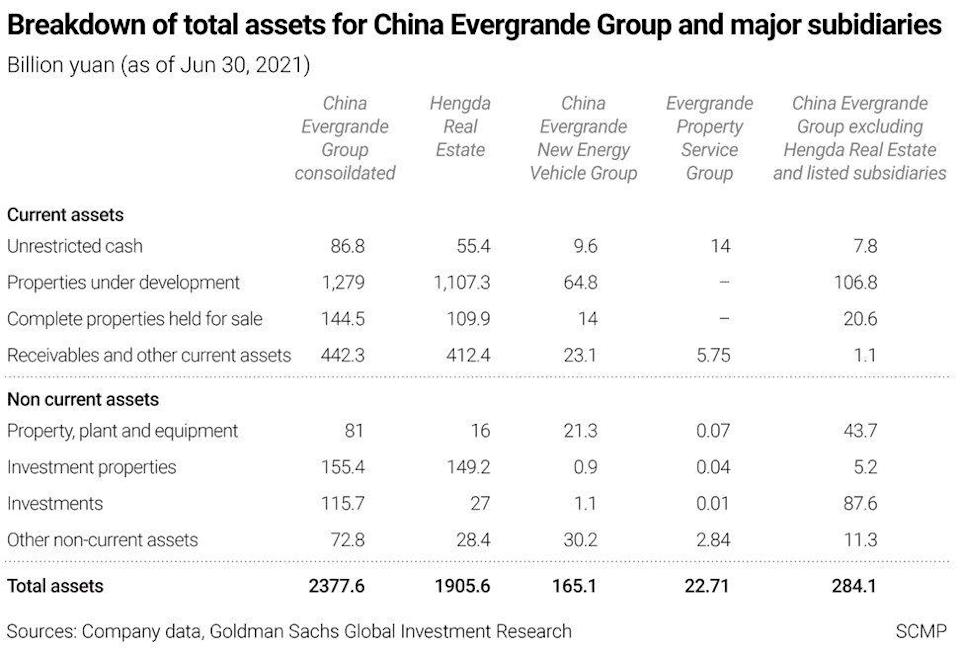 Sources: Company data, Goldman Sachs Global Investment Research. SCMP Graphics