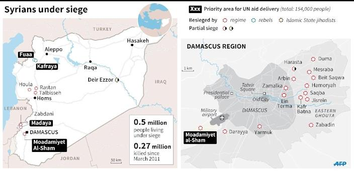 Maps of Syria and Damascus showing cities and areas besieged, and by whom. Shows priority areas for UN aid deliveries. (AFP Photo/Gillian HANDYSIDE)
