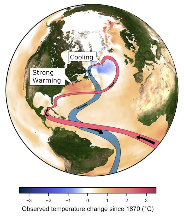 The Atlantic Meridional Overturning Circulation, also known as the Gulf Stream System, brings warm waters from the South to the North, where it sinks into the deep and transports cold water from the North to the South. A weakening of this major ocean circulation can have widespread and potentially disruptive effects. <cite>Caesar/PIK</cite>