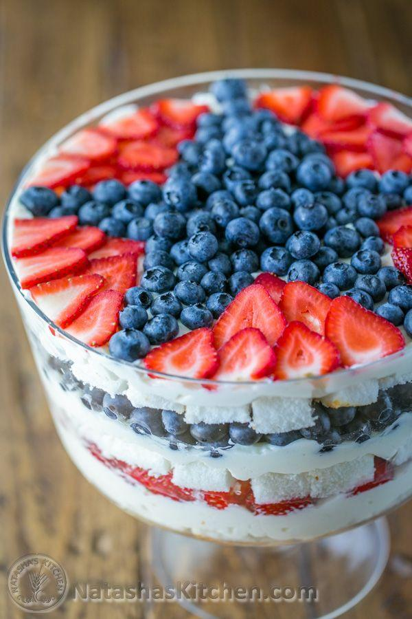 "<p>When it's just too hot to bake, this trifle is here for you.</p><p>Get the recipe from <a href=""http://natashaskitchen.com/2015/07/03/no-bake-strawberry-blueberry-trifle/"" rel=""nofollow noopener"" target=""_blank"" data-ylk=""slk:Natasha's Kitchen"" class=""link rapid-noclick-resp"">Natasha's Kitchen</a>.</p>"