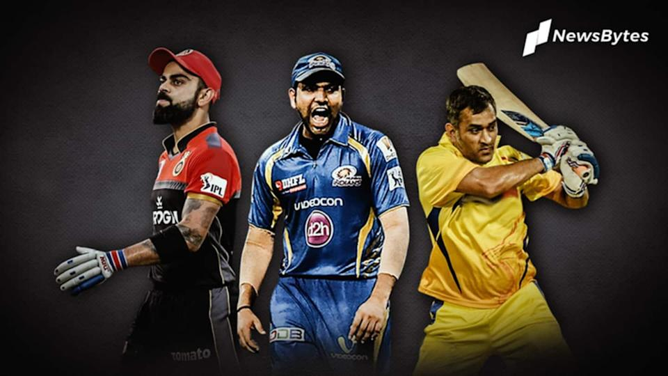 IPL: CSK, MI and RCB have the strongest fan base