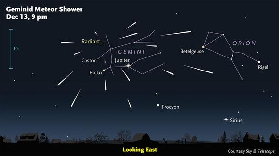This chart shows the radiant point for the Geminid meteor shower.