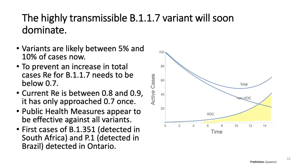 B117 COVID-19 variant in Ontario (Ontario COVID-19 Science Advisory Table)