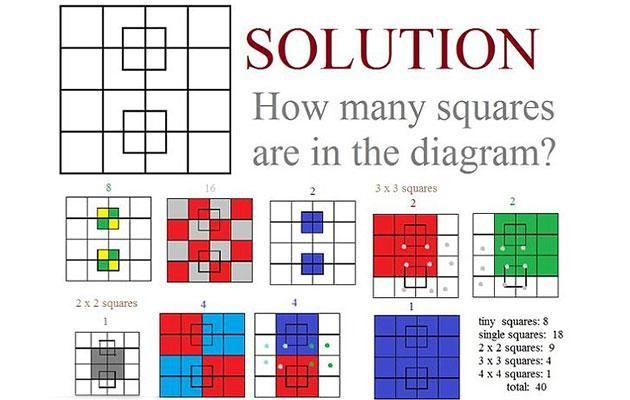 There are 40 squares in total. Photo: Playbuzz