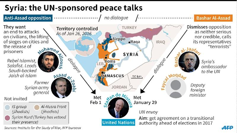 Summary of the main players in the UN-sponsored Syria peace talks. (AFP Photo/Maud ZABA, Thomas SAINT-CRICQ)