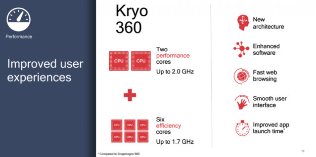 Qualcomm snapdragon 670 performance 1024x510