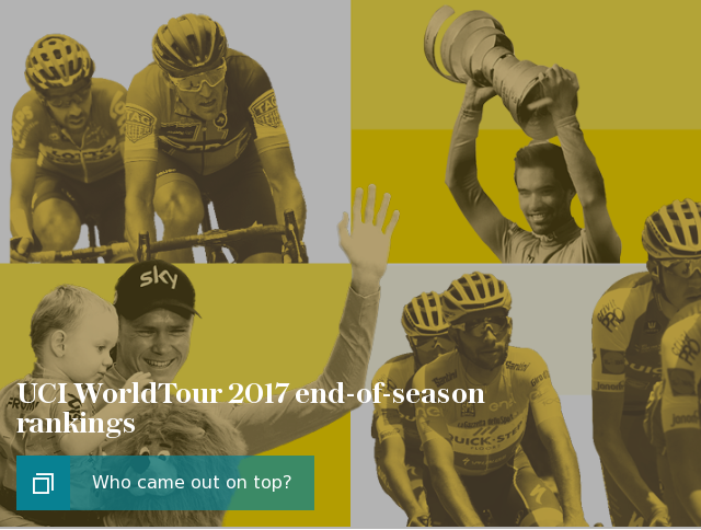 UCI WorldTour 2017 end-of-season rankings