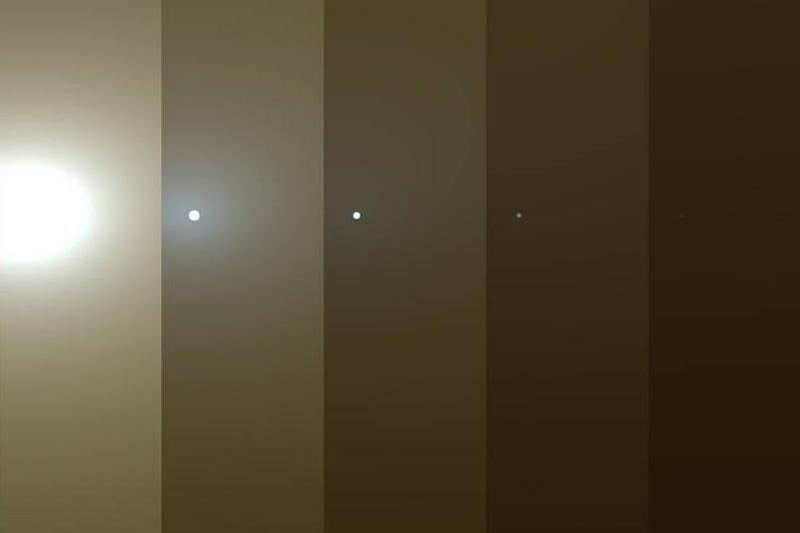 A series of images show simulated views of the darkening Martian sky, with the right side simulating the rover's current view: NASA/JPL-Caltech/TAMU