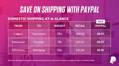Save on domestic shipping with PayPal (CNW Group/PayPal Canada)