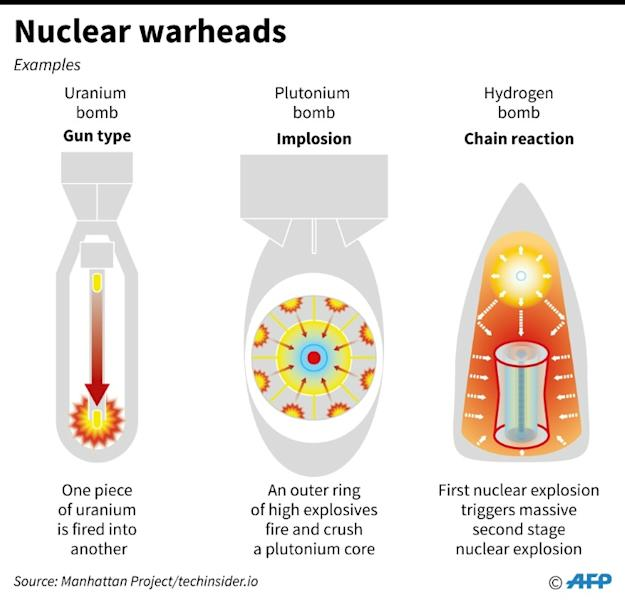 Fihn voiced frustration that nuclear-armed states frequently label efforts to ban the weapons as 'naive'