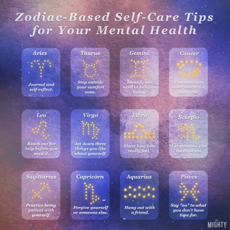 All of the zodiac signs with their advice listed as what is in the article text.