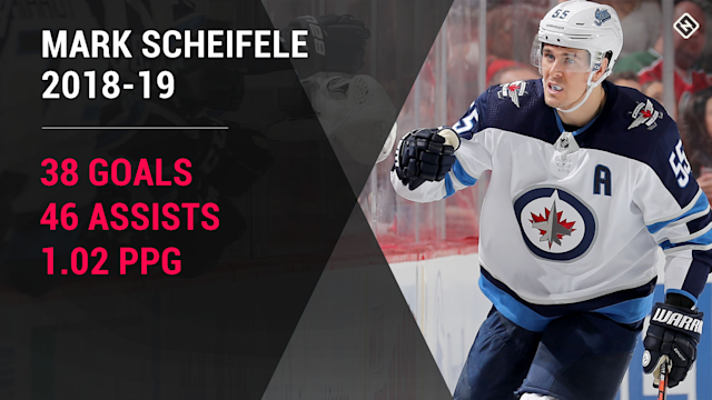 Mark-Scheifele-Winnipeg-Jets