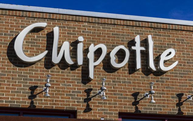Are Options Traders Betting on a Big Move in Chipotle (CMG) Stock?
