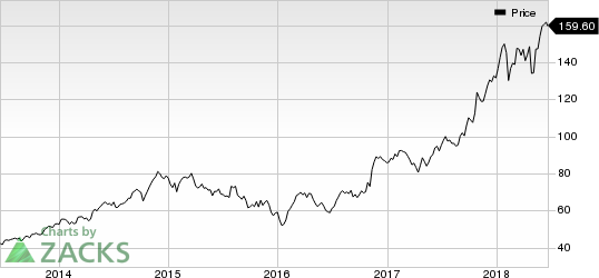 Top Ranked Momentum Stocks to Buy for June 20th: Old Dominion Freight Line (ODFL)