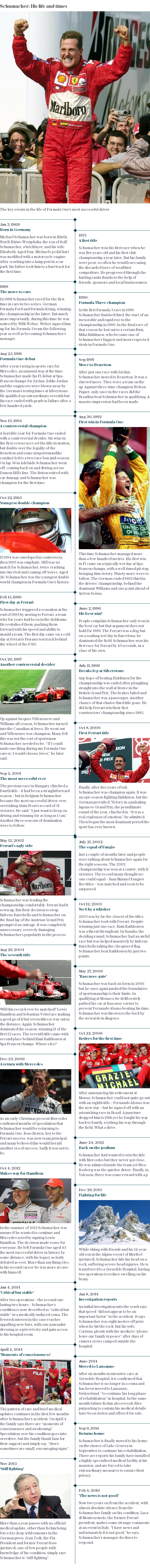 Michael Schumacher - life and times