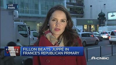 In light of polling skepticism, CNBC's Carolin Roth talks about the chances candidate Francois Fillon has of winning the French presidential election.