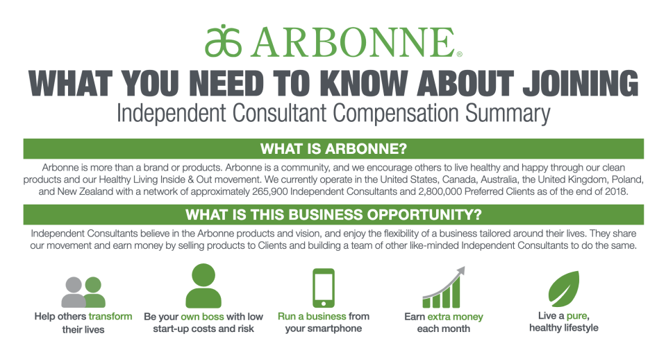 Arbonne, a multi-level marketing company, advertises its business opportunity to potential distributors.