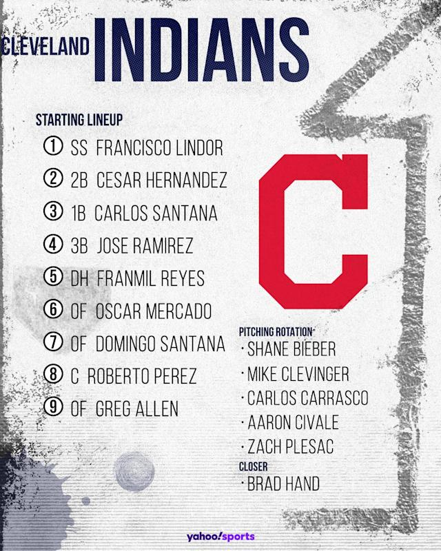 Cleveland Indians projected lineup (Photo by Paul Rosales/Yahoo Sports)