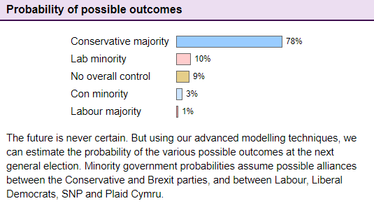 Electoral Calculus assumes possibilities of alliances. (Electoral Calculus by Martin Baxter)