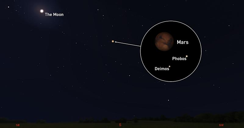 Mars-Closest-Approach-Oct6-2020